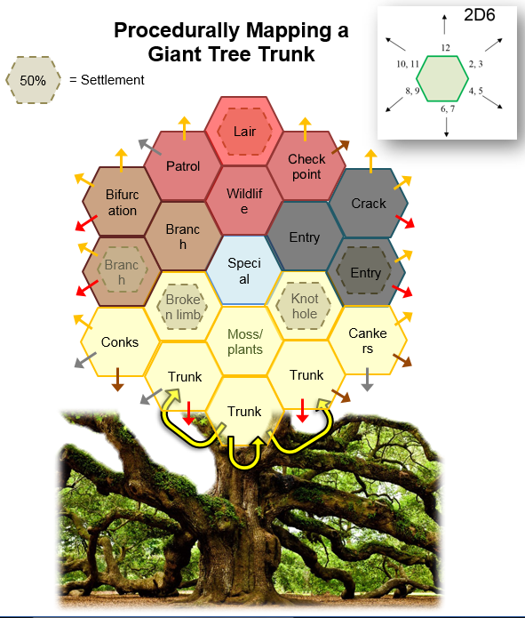 Giant Tree update.png