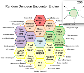 Rand Encounter Engine clean.png