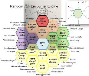 Rand Encounter Engine iii