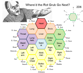 Where did the Rot Grub Go Next coloured arrows