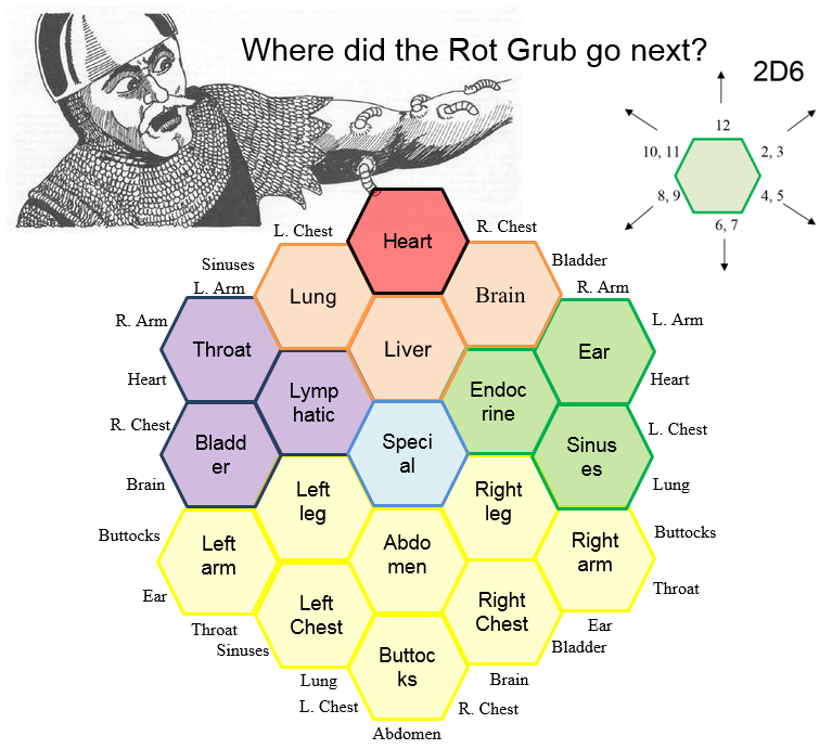 Where did the Rot Grub Go Next.png