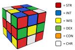 RCSG cube