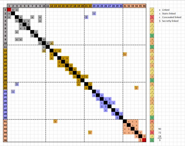Grid Crawl 3 Grid Crawl.png