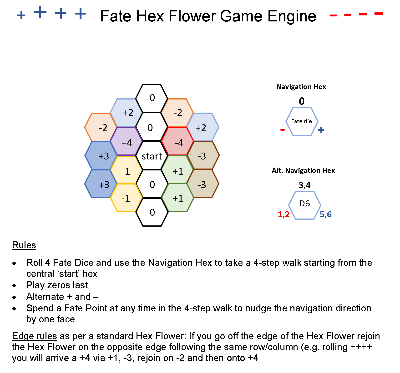 Fate Hex Flower - Draft