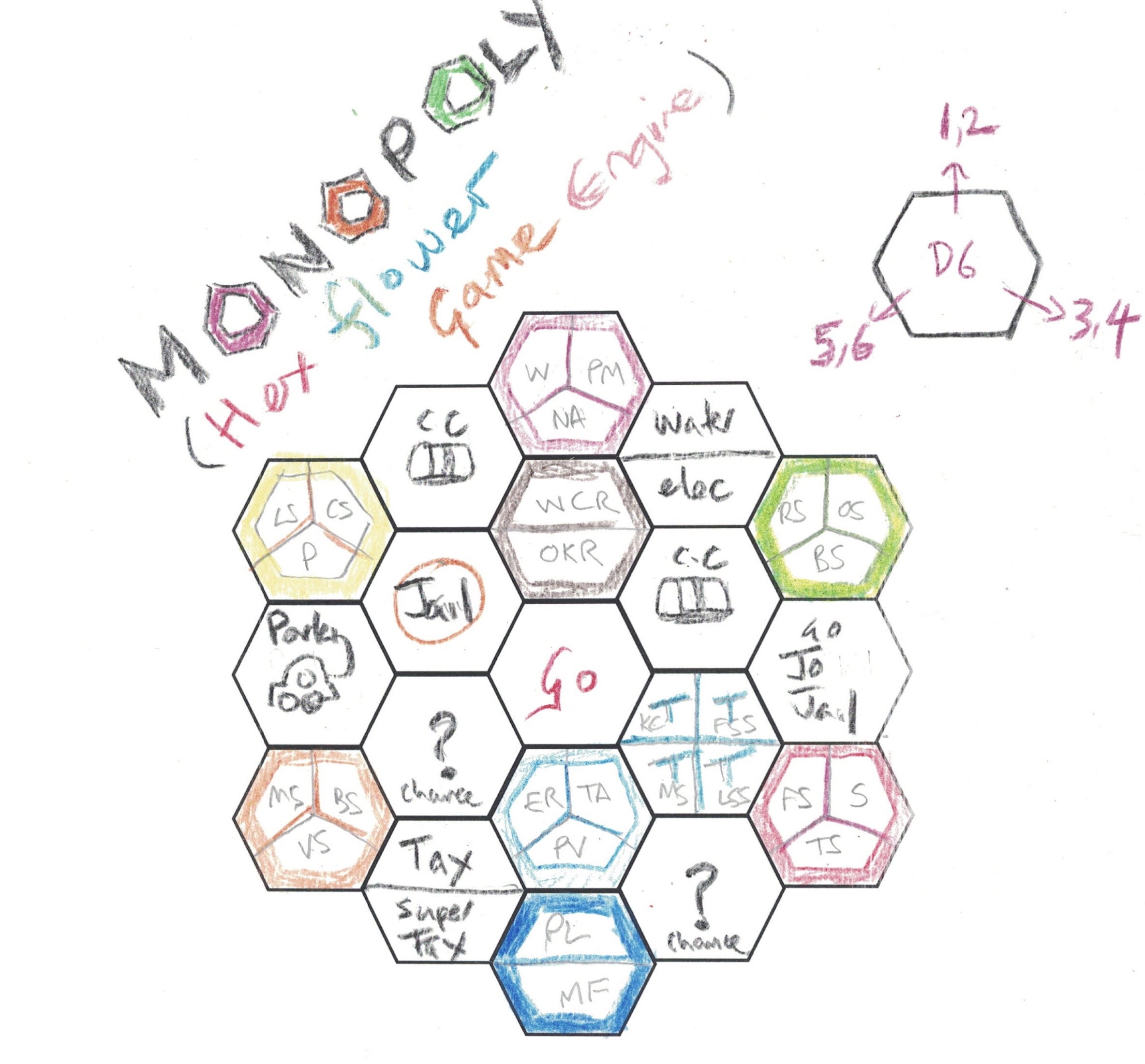 Monopoly Hex Flower Game Engine Concept