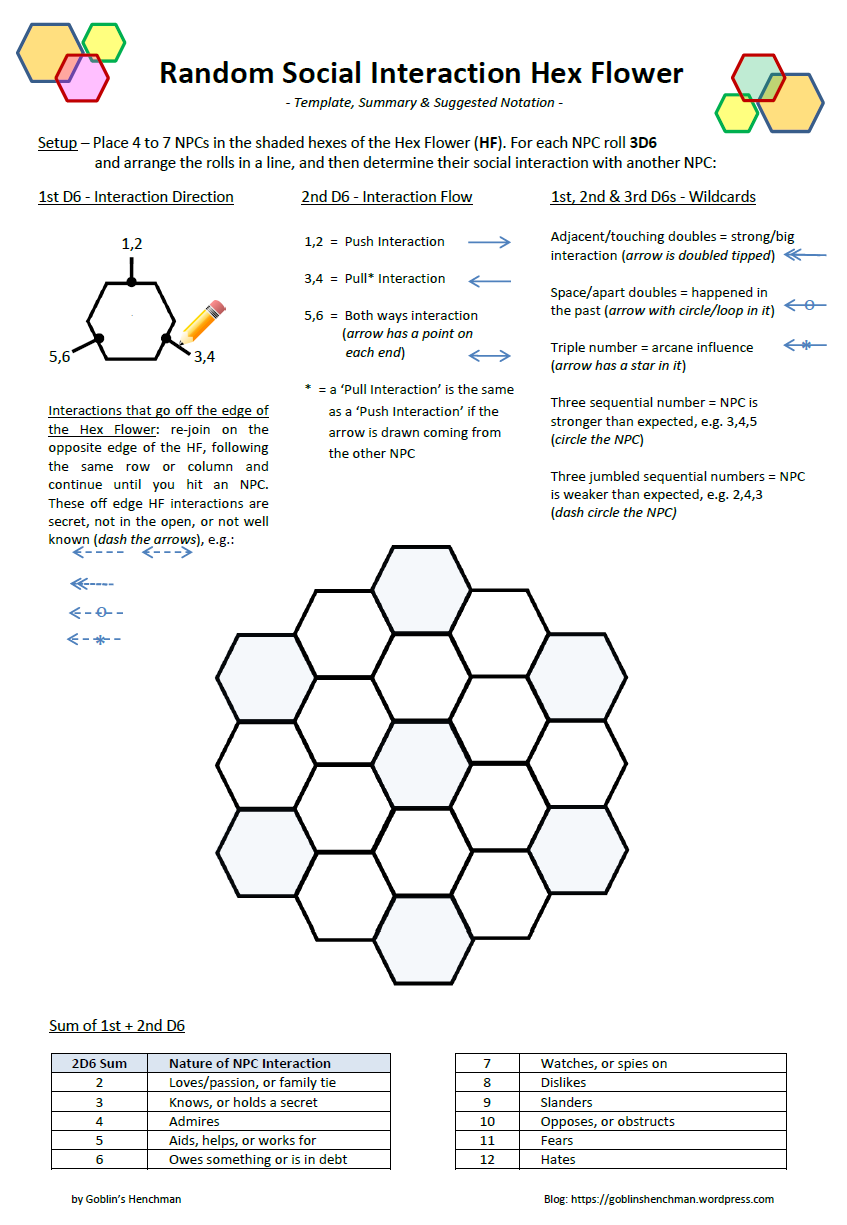 Random Social Interaction Hex Flower Generator Cover page